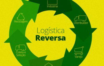 De que forma a logística reversa pode contribuir para a reputação de sua empresa