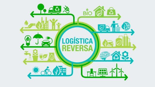 Dá prática a retórica na logistica reversa